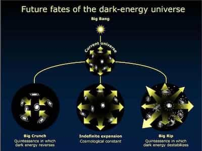 WMAP AND dark energy