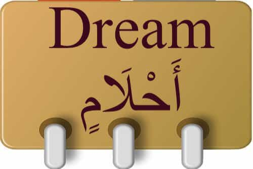 The topic Dream mentioned in Quran | The Last Dialogue
