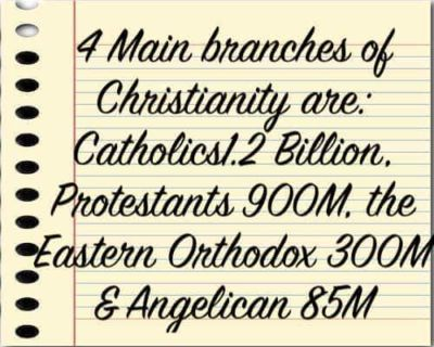 Christianity Branches Sects