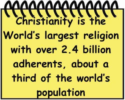 Christian Population