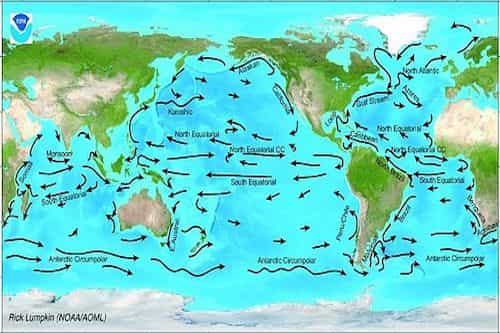 The ocean currents