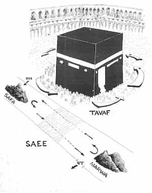 Image showing Kaaba Tawaf and Safa Marwa